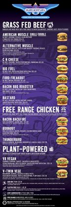 BurgerFuel catalogue ( More than a month )