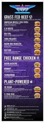 Restaurants offers in the BurgerFuel catalogue ( 5 days left)
