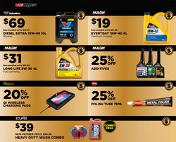 Cars, Motorcycles & Spares offers in the Repco catalogue ( Expires today)